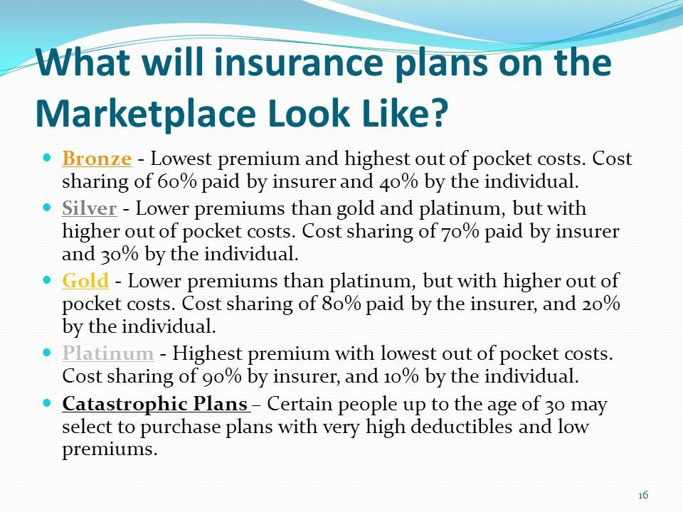 What will insurance plans on the Marketplace Look Like.