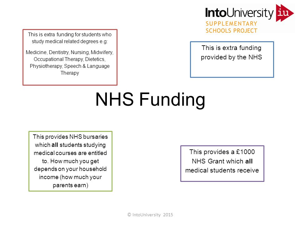 NHS Funding This is extra funding provided by the NHS This is extra funding for students who study medical related degrees e.g: Medicine, Dentistry, Nursing, Midwifery, Occupational Therapy, Dietetics, Physiotherapy, Speech & Language Therapy This provides NHS bursaries which all students studying medical courses are entitled to.