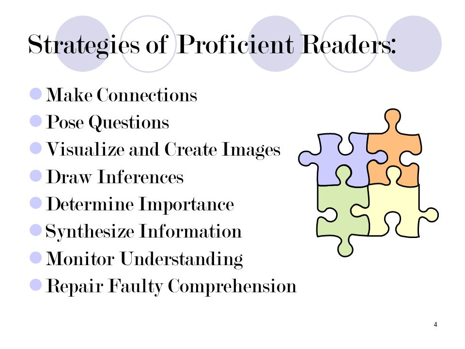 4 Strategies of Proficient Readers: Make Connections Pose Questions Visualize and Create Images Draw Inferences Determine Importance Synthesize Information Monitor Understanding Repair Faulty Comprehension