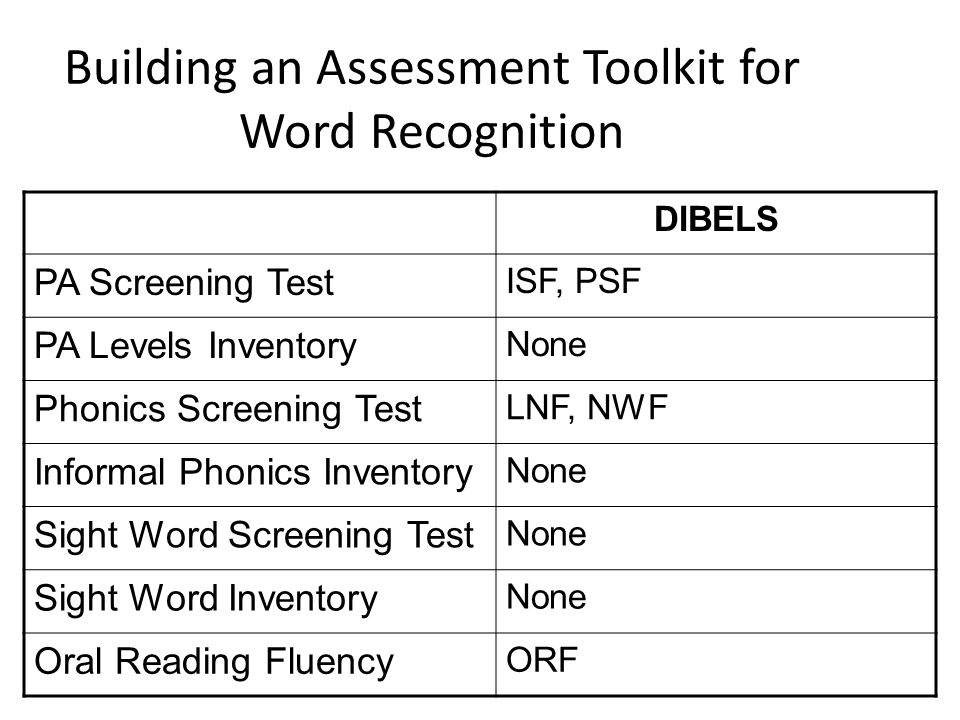 Building an Assessment Toolkit for Word Recognition DIBELS PA Screening Test ISF, PSF PA Levels Inventory None Phonics Screening Test LNF, NWF Informal Phonics Inventory None Sight Word Screening Test None Sight Word Inventory None Oral Reading Fluency ORF