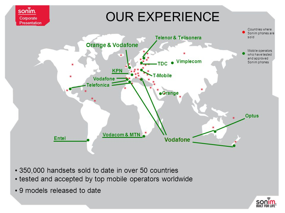 Corporate Presentation OUR EXPERIENCE 9 models released to date Orange & Vodafone Telefonica Vodafone Vodacom & MTN 350,000 handsets sold to date in over 50 countries tested and accepted by top mobile operators worldwide Telenor & Telisonera Orange TDC T-Mobile Optus Vodafone KPN Countries where Sonim phones are sold Mobile operators who have tested and approved Sonim phones Vodafone Vimplecom Entel