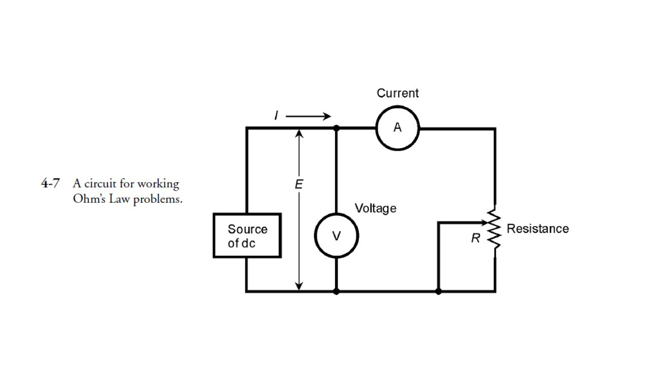 Direct Current Circuit Basics Schematic Symbols In This Course The Resistance Ohms Law Can Be Used To Work Out Voltages And Currents 21 Voltage Calculations Second Application Of Is Find Unknown Dc When Are Known Lets