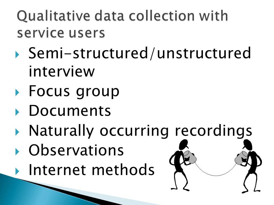  Semi-structured/unstructured interview  Focus group  Documents  Naturally occurring recordings  Observations  Internet methods