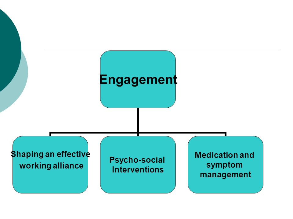 Engagement Shaping an effective working alliance Psycho-social Interventions Medication and symptom management