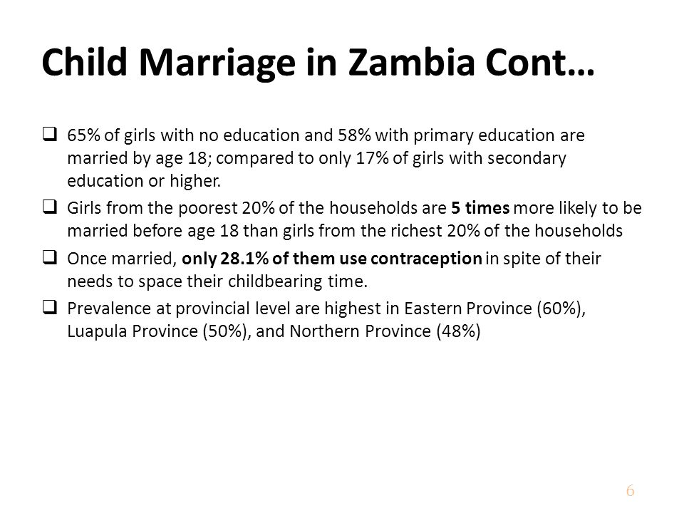  65% of girls with no education and 58% with primary education are married by age 18; compared to only 17% of girls with secondary education or higher.