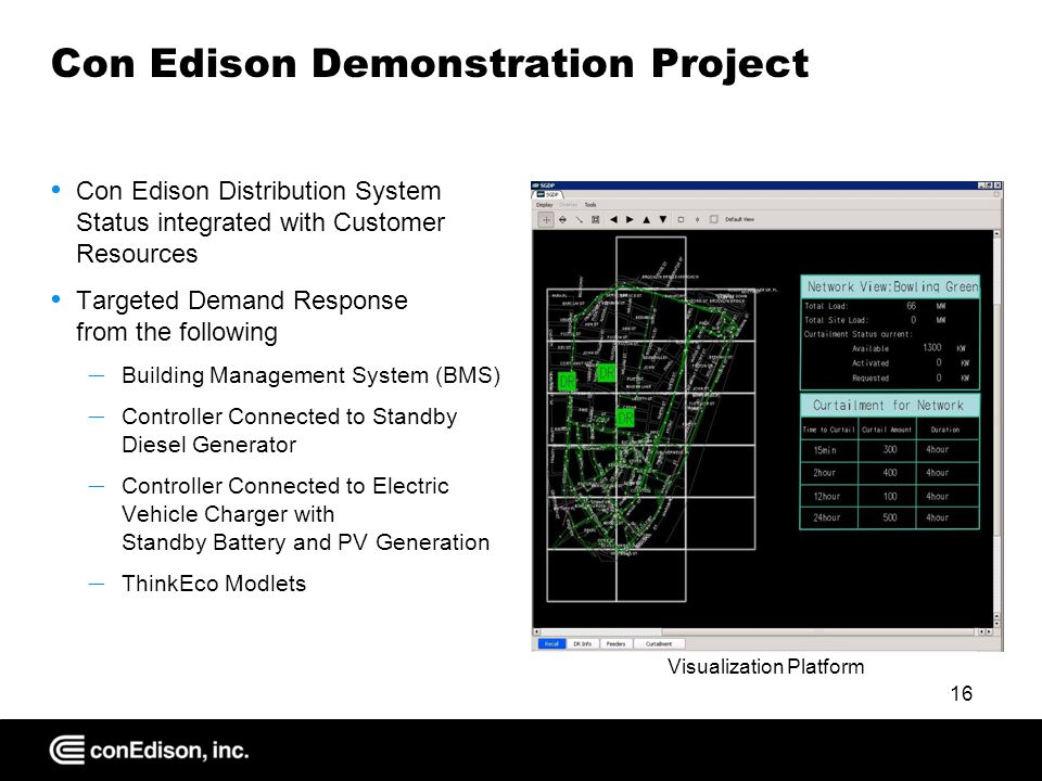 Con Edison Demonstration Project Con Edison Distribution System Status integrated with Customer Resources Targeted Demand Response from the following – Building Management System (BMS) – Controller Connected to Standby Diesel Generator – Controller Connected to Electric Vehicle Charger with Standby Battery and PV Generation – ThinkEco Modlets 16 Visualization Platform