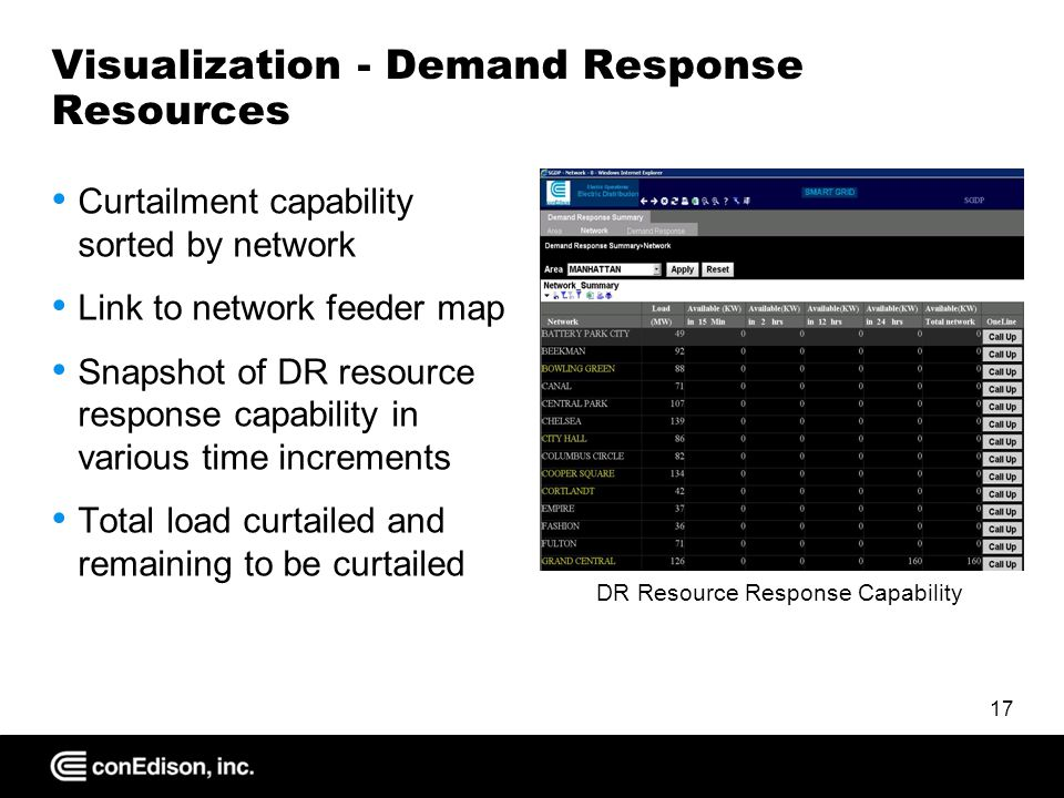 Visualization - Demand Response Resources Curtailment capability sorted by network Link to network feeder map Snapshot of DR resource response capability in various time increments Total load curtailed and remaining to be curtailed 17 DR Resource Response Capability