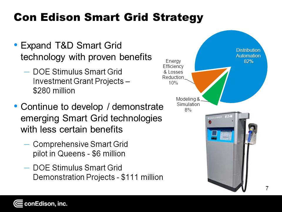Con Edison Smart Grid Strategy Expand T&D Smart Grid technology with proven benefits – DOE Stimulus Smart Grid Investment Grant Projects – $280 million Continue to develop / demonstrate emerging Smart Grid technologies with less certain benefits – Comprehensive Smart Grid pilot in Queens - $6 million – DOE Stimulus Smart Grid Demonstration Projects - $111 million Distribution Automation 82% 7