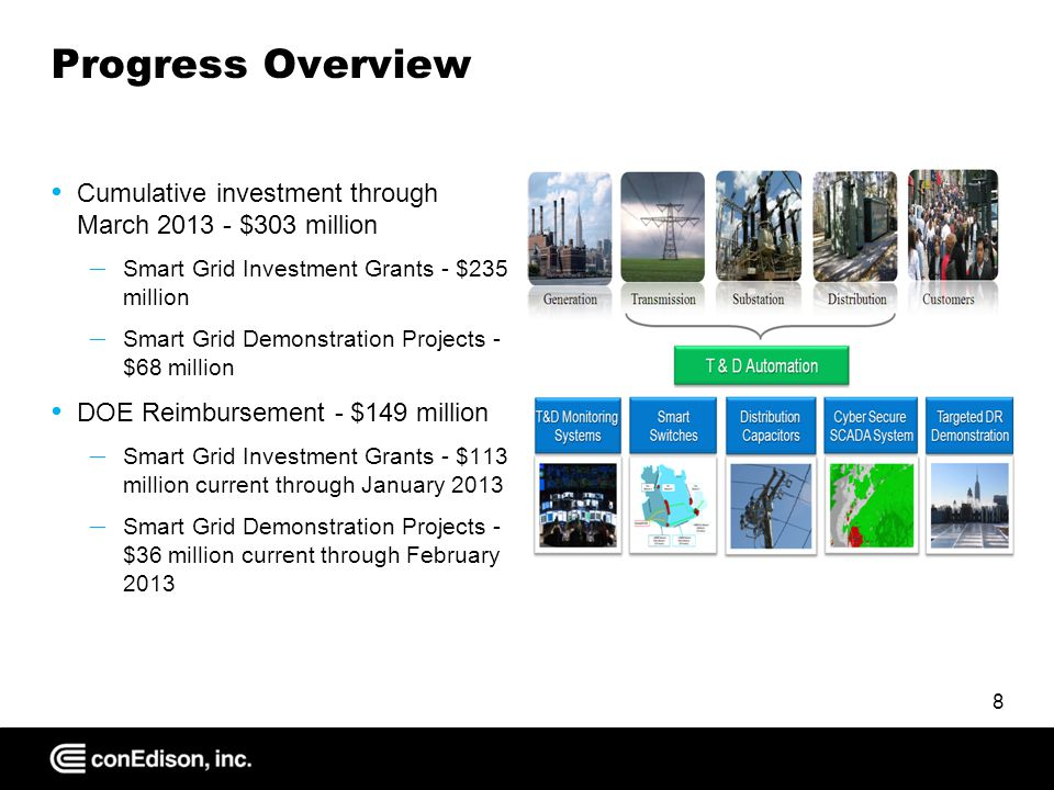 Progress Overview Cumulative investment through March $303 million – Smart Grid Investment Grants - $235 million – Smart Grid Demonstration Projects - $68 million DOE Reimbursement - $149 million – Smart Grid Investment Grants - $113 million current through January 2013 – Smart Grid Demonstration Projects - $36 million current through February