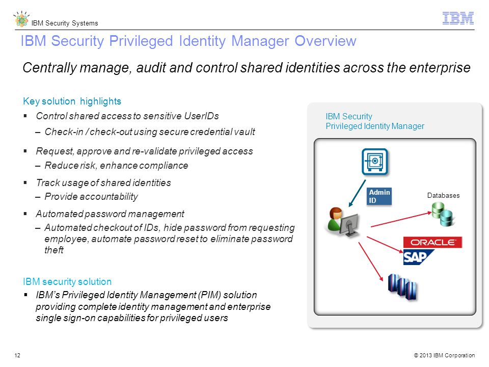 © 2013 IBM Corporation IBM Security Systems 12 IBM Security Privileged Identity Manager Overview IBM Security Privileged Identity Manager Centrally manage, audit and control shared identities across the enterprise Key solution highlights  Control shared access to sensitive UserIDs –Check-in / check-out using secure credential vault  Request, approve and re-validate privileged access –Reduce risk, enhance compliance  Track usage of shared identities –Provide accountability  Automated password management –Automated checkout of IDs, hide password from requesting employee, automate password reset to eliminate password theft Databases Admin ID Admin ID IBM security solution  IBM's Privileged Identity Management (PIM) solution providing complete identity management and enterprise single sign-on capabilities for privileged users