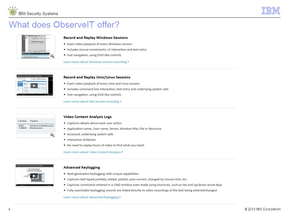 © 2013 IBM Corporation IBM Security Systems 4 What does ObserveIT offer