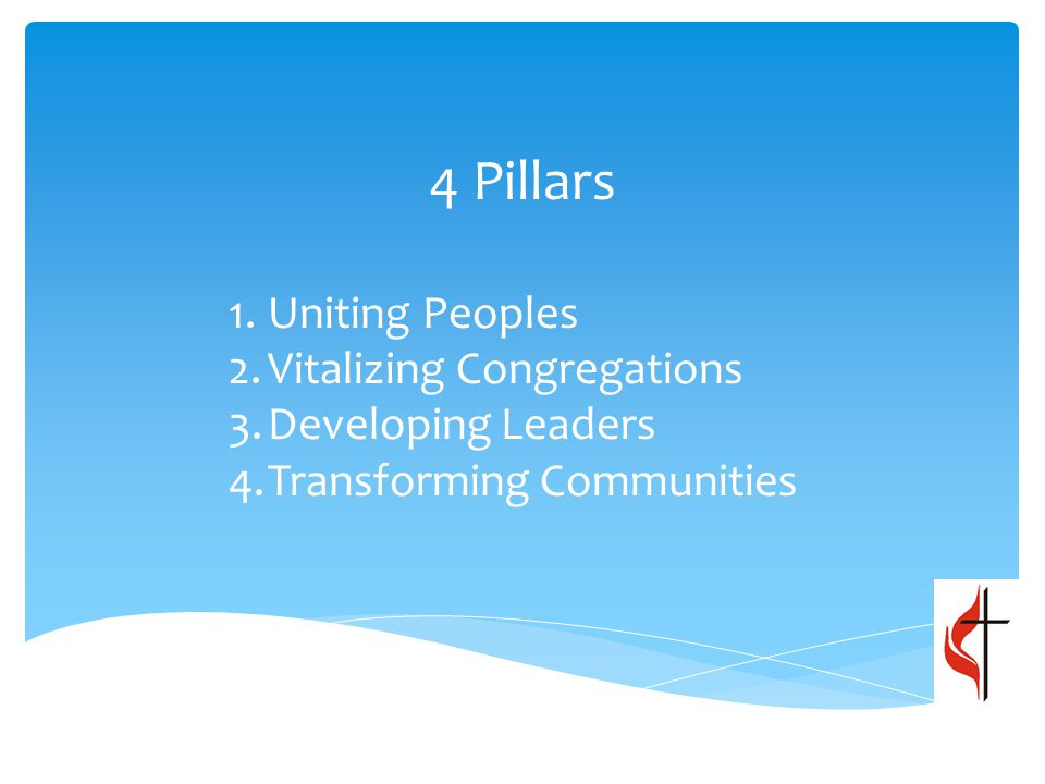4 Pillars 1.Uniting Peoples 2.Vitalizing Congregations 3.Developing Leaders 4.Transforming Communities