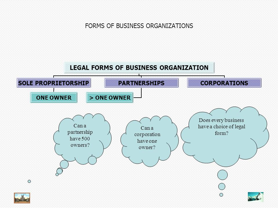 FORMS OF BUSINESS ORGANIZATIONS LEGAL FORMS OF BUSINESS ORGANIZATION SOLE PROPRIETORSHIP ONE OWNER PARTNERSHIPS > ONE OWNER CORPORATIONS Can a partnership have 500 owners.