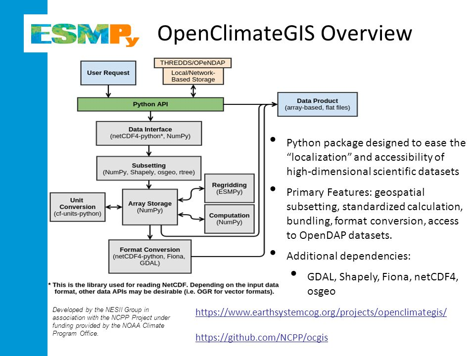 ESMPy and OpenClimateGIS: Python Interfaces for High Performance