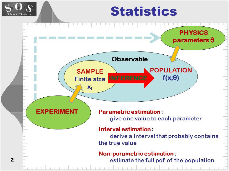 Probability and Statistics Basic concepts II (from a