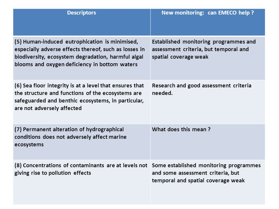 DescriptorsNew monitoring: can EMECO help .
