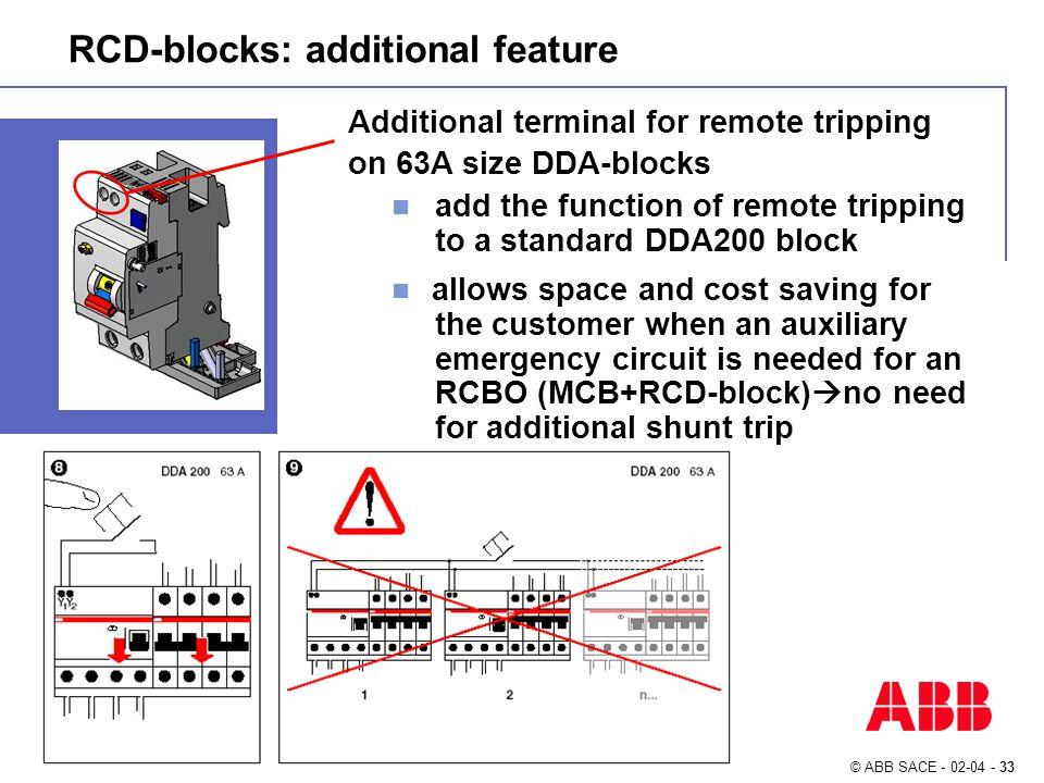 ABB SACE LPD RCDs System pro M compact ®. © ABB SACE RCDs: 3 ... Abb Rcd Wiring Diagram on