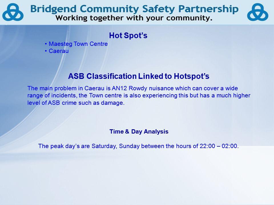 Appendix 3  2 Neighbourhood Management Meeting 16 th July