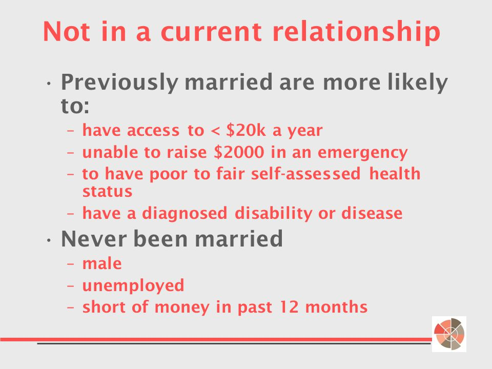 Not in a current relationship Previously married are more likely to: –have access to < $20k a year –unable to raise $2000 in an emergency –to have poor to fair self-assessed health status –have a diagnosed disability or disease Never been married –male –unemployed –short of money in past 12 months