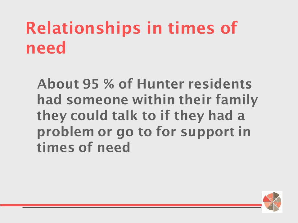 Relationships in times of need About 95 % of Hunter residents had someone within their family they could talk to if they had a problem or go to for support in times of need