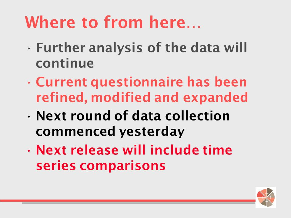 Where to from here… Further analysis of the data will continue Current questionnaire has been refined, modified and expanded Next round of data collection commenced yesterday Next release will include time series comparisons
