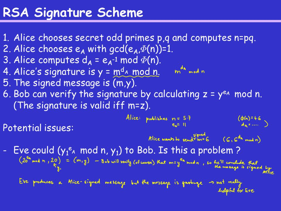 RSA Signature Scheme 1.Alice chooses secret odd primes p,q and computes n=pq.