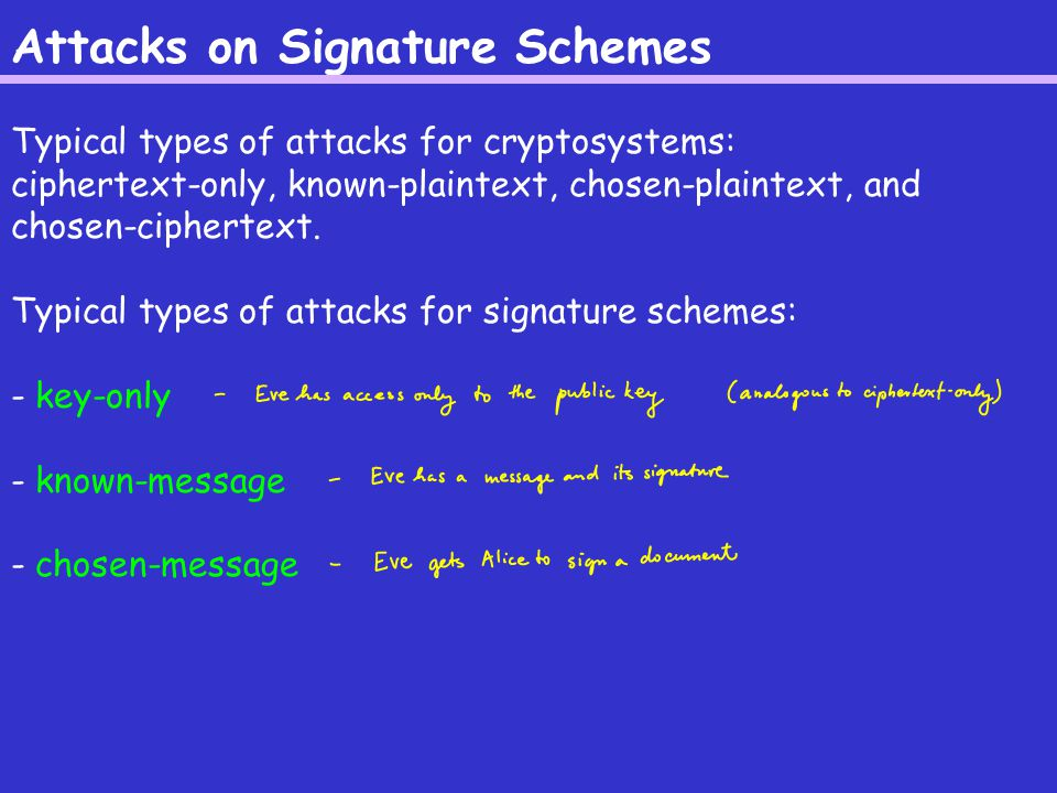 Attacks on Signature Schemes Typical types of attacks for cryptosystems: ciphertext-only, known-plaintext, chosen-plaintext, and chosen-ciphertext.