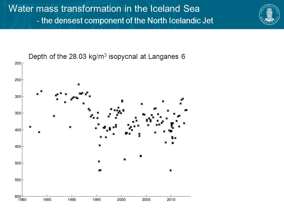Water mass transformation in the Iceland Sea - the densest component of the North Icelandic Jet Depth of the kg/m 3 isopycnal at Langanes 6