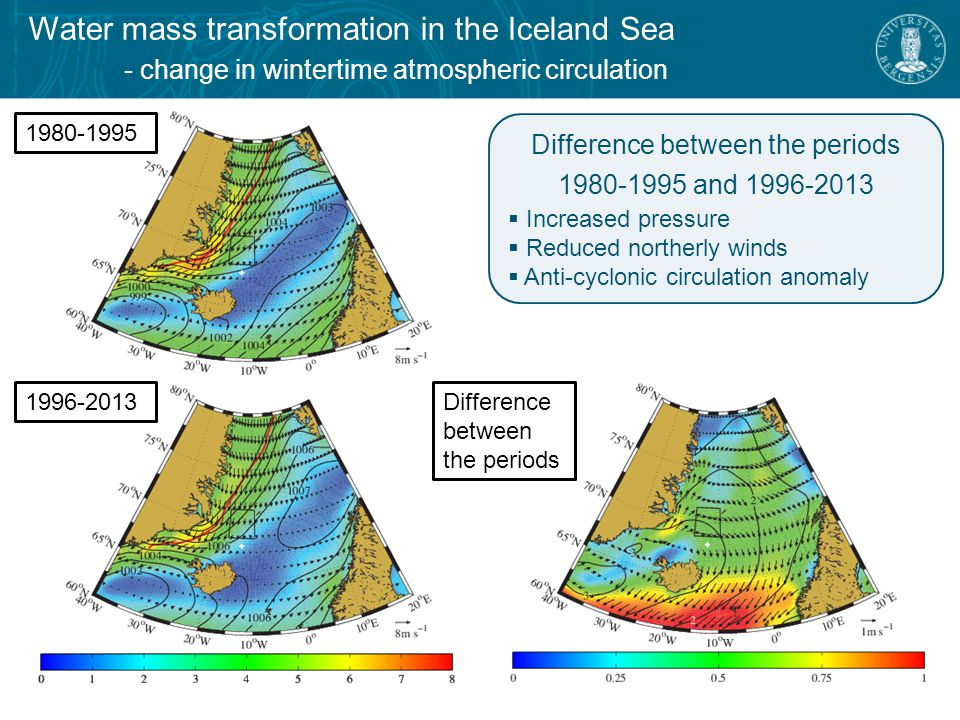Water mass transformation in the Iceland Sea - change in wintertime atmospheric circulation Difference between the periods and  Increased pressure  Reduced northerly winds  Anti-cyclonic circulation anomaly Difference between the periods