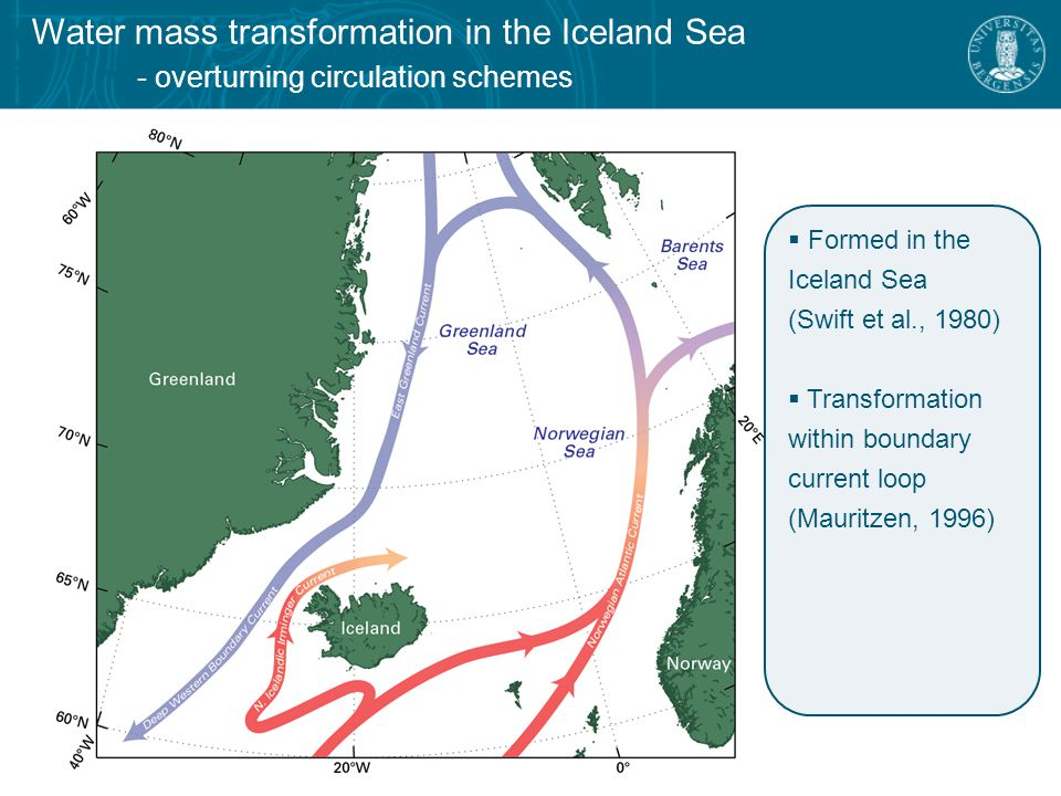 Water mass transformation in the Iceland Sea - overturning circulation schemes  Formed in the Iceland Sea (Swift et al., 1980)  Transformation within boundary current loop (Mauritzen, 1996)