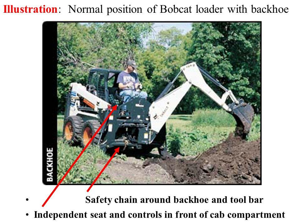 Equipment: Model 703 Bobcat Skid-Steer Loader with Backhoe