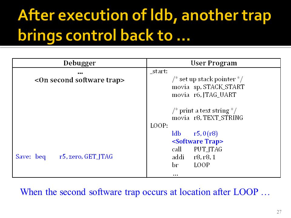 27 When the second software trap occurs at location after LOOP …
