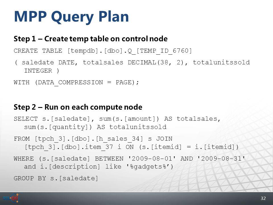 32 MPP Query Plan
