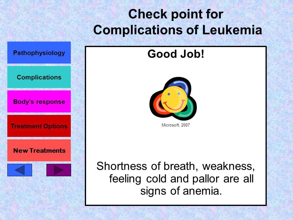 Pathophysiology Complications Body's response Treatment