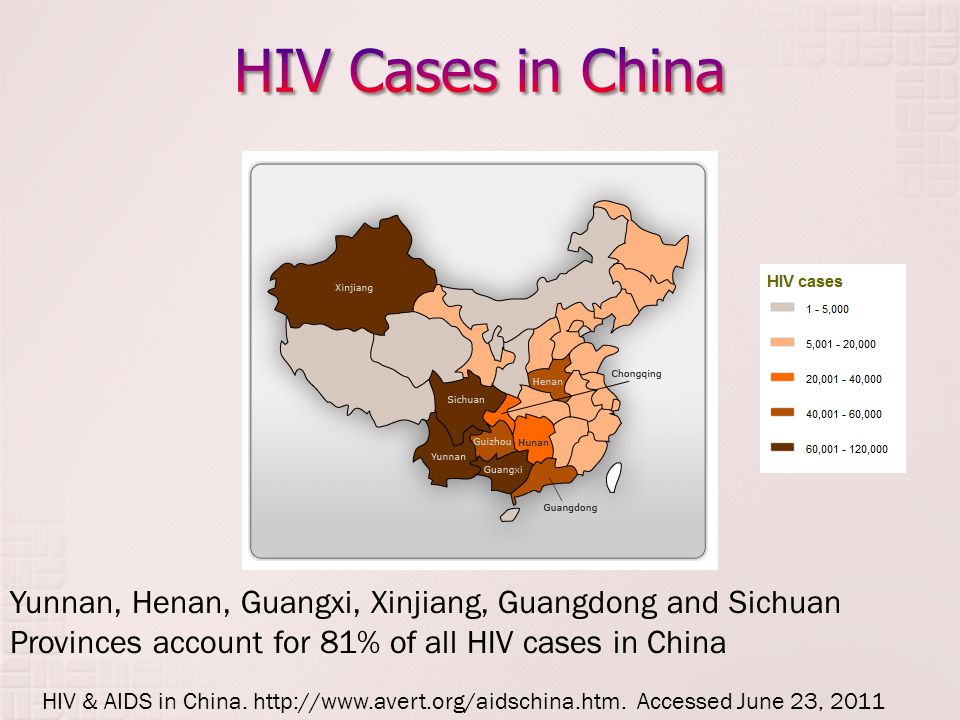 Yunnan, Henan, Guangxi, Xinjiang, Guangdong and Sichuan Provinces account for 81% of all HIV cases in China HIV & AIDS in China.