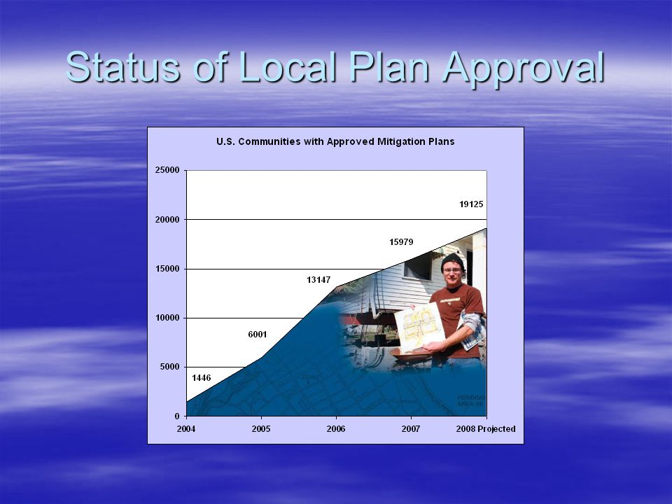 Status of Local Plan Approval