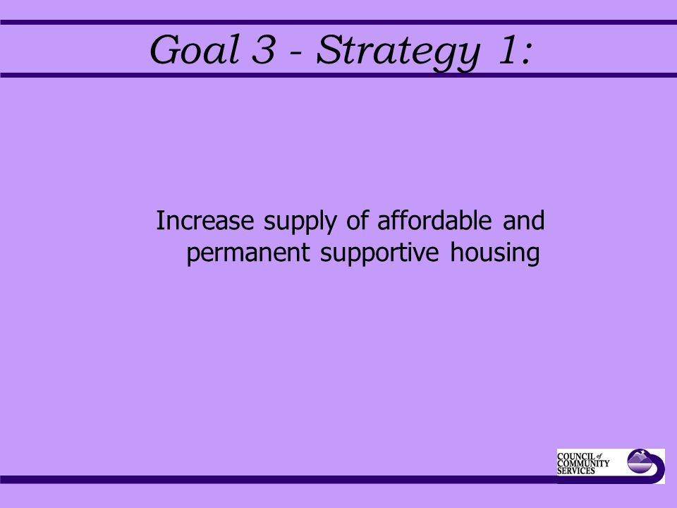 Goal 3 - Strategy 1: Increase supply of affordable and permanent supportive housing