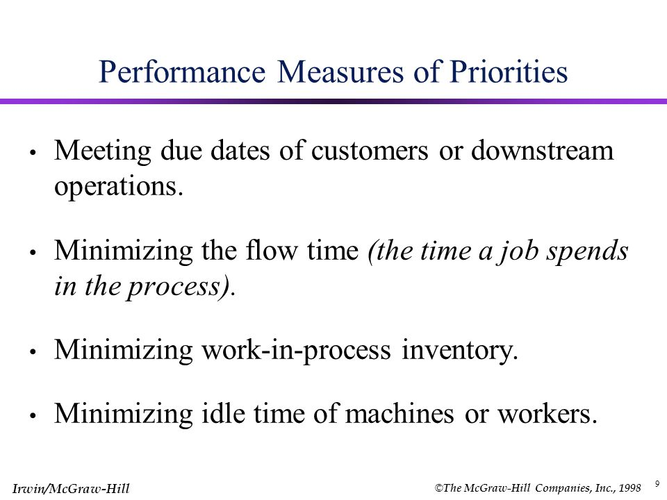 © The McGraw-Hill Companies, Inc., 1998 Irwin/McGraw-Hill 8 Priority Rules for Job Sequencing 6.