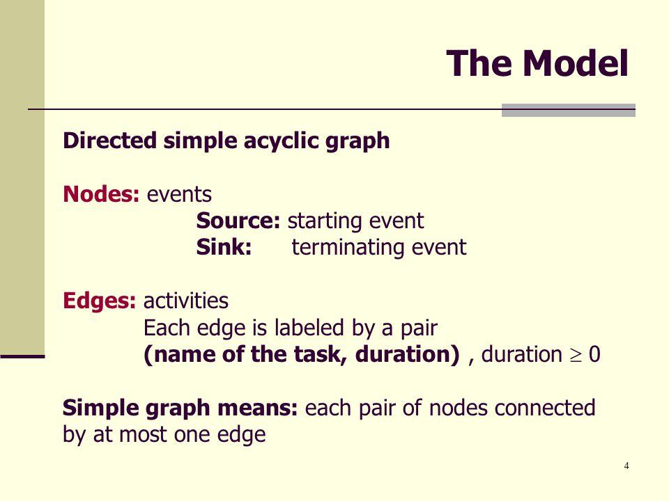 Chapter 9: Graphs Scheduling Networks Mark Allen Weiss: Data