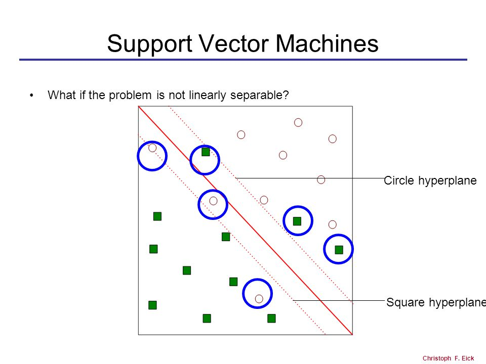 Christoph F. Eick Support Vector Machines What if the problem is not linearly separable.