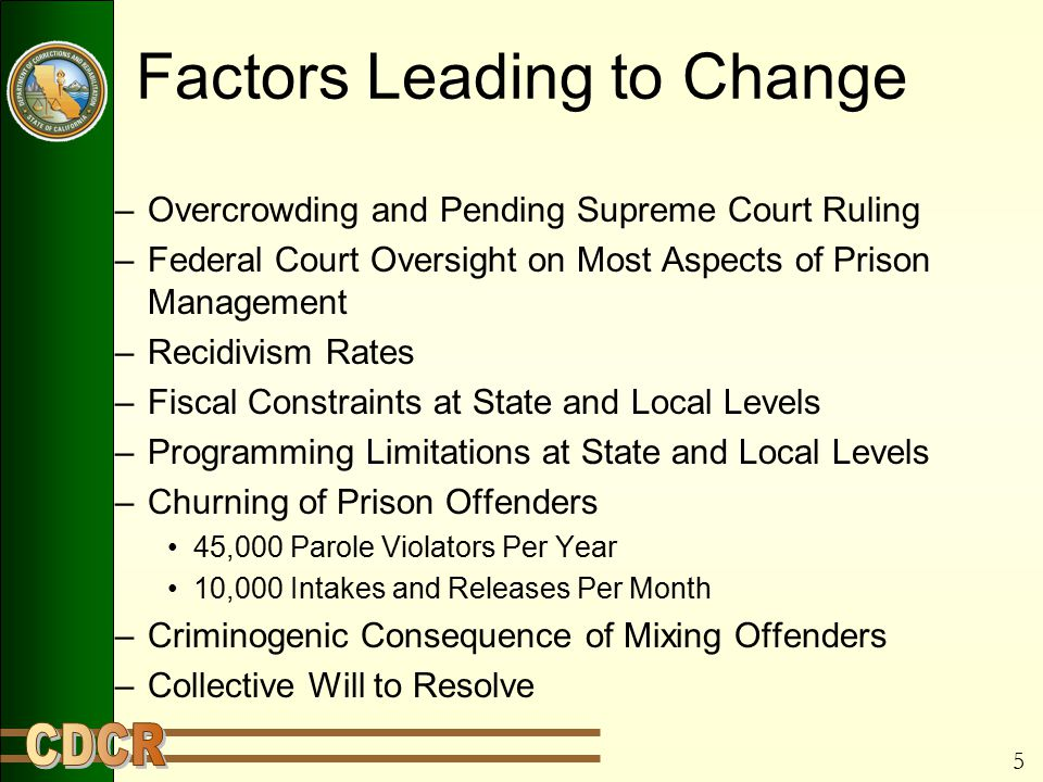 5 Factors Leading to Change –Overcrowding and Pending Supreme Court Ruling –Federal Court Oversight on Most Aspects of Prison Management –Recidivism Rates –Fiscal Constraints at State and Local Levels –Programming Limitations at State and Local Levels –Churning of Prison Offenders 45,000 Parole Violators Per Year 10,000 Intakes and Releases Per Month –Criminogenic Consequence of Mixing Offenders –Collective Will to Resolve