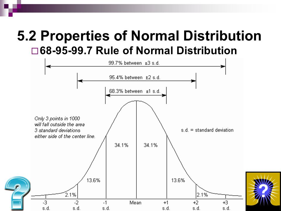 5.2 Properties of Normal Distribution  Rule of Normal Distribution 68 % of the normal distribution occurs within 1 standard of deviation from the mean 95 % of the normal distribution occurs within 2 standards of deviation from the mean 99.7 % of the normal distribution occurs within 3 standards of deviation from the mean