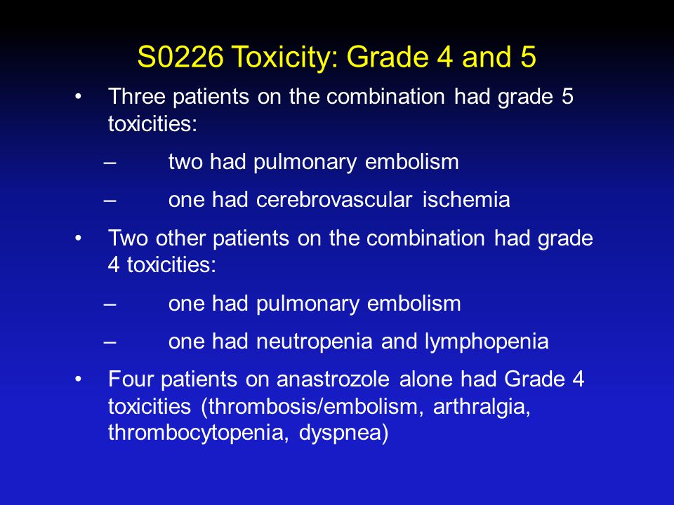 S0226 Toxicity: Grade 4 and 5 Three patients on the combination had grade 5 toxicities: – two had pulmonary embolism – one had cerebrovascular ischemia Two other patients on the combination had grade 4 toxicities: – one had pulmonary embolism – one had neutropenia and lymphopenia Four patients on anastrozole alone had Grade 4 toxicities (thrombosis/embolism, arthralgia, thrombocytopenia, dyspnea)