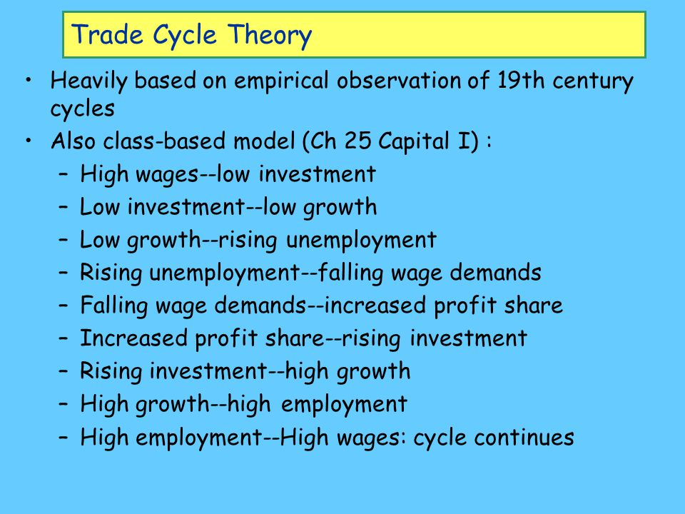 Trade Cycle Theory Heavily based on empirical observation of 19th century cycles Also class-based model (Ch 25 Capital I) : –High wages--low investment –Low investment--low growth –Low growth--rising unemployment –Rising unemployment--falling wage demands –Falling wage demands--increased profit share –Increased profit share--rising investment –Rising investment--high growth –High growth--high employment –High employment--High wages: cycle continues