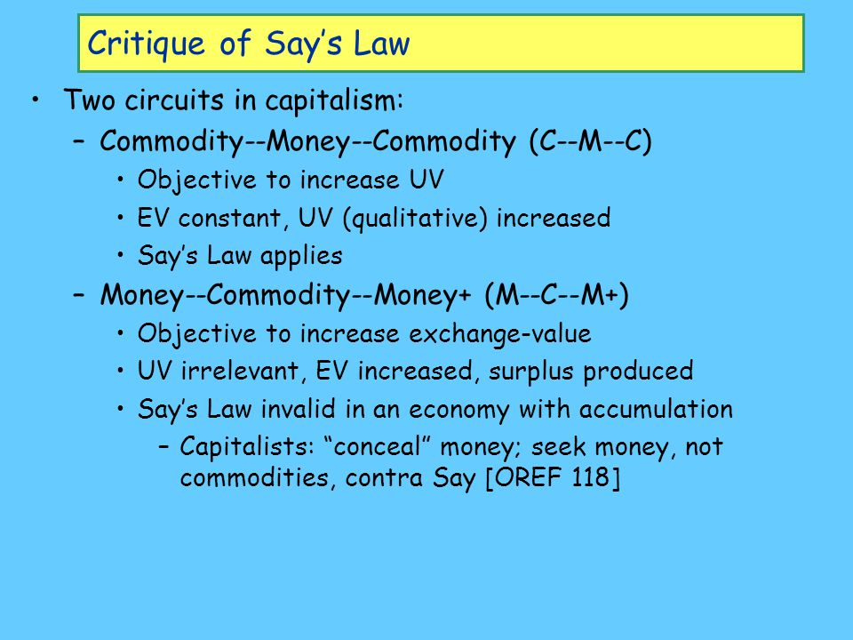 Critique of Say's Law Two circuits in capitalism: –Commodity--Money--Commodity (C--M--C) Objective to increase UV EV constant, UV (qualitative) increased Say's Law applies –Money--Commodity--Money+ (M--C--M+) Objective to increase exchange-value UV irrelevant, EV increased, surplus produced Say's Law invalid in an economy with accumulation –Capitalists: conceal money; seek money, not commodities, contra Say [OREF 118]