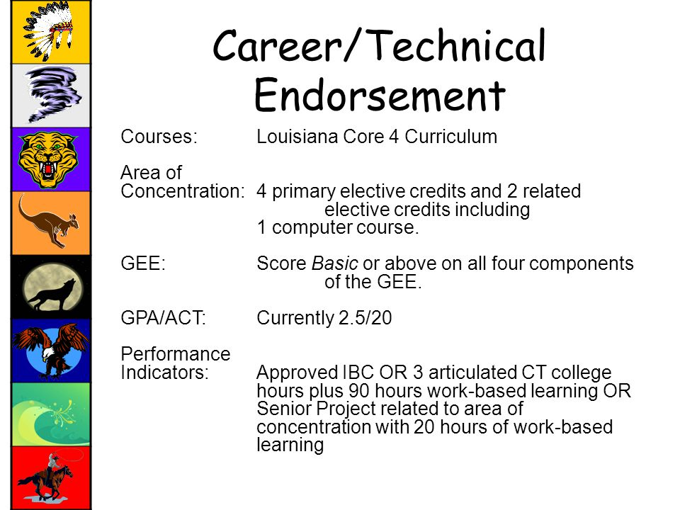 Career/Technical Endorsement Courses:Louisiana Core 4 Curriculum Area of Concentration:4 primary elective credits and 2 related elective credits including 1 computer course.