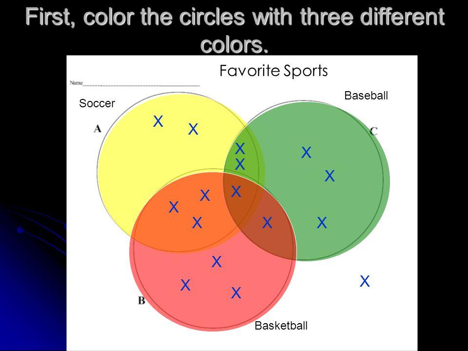 Interpreting Triple Venn Diagrams Second Grade Third Nine Weeks Week