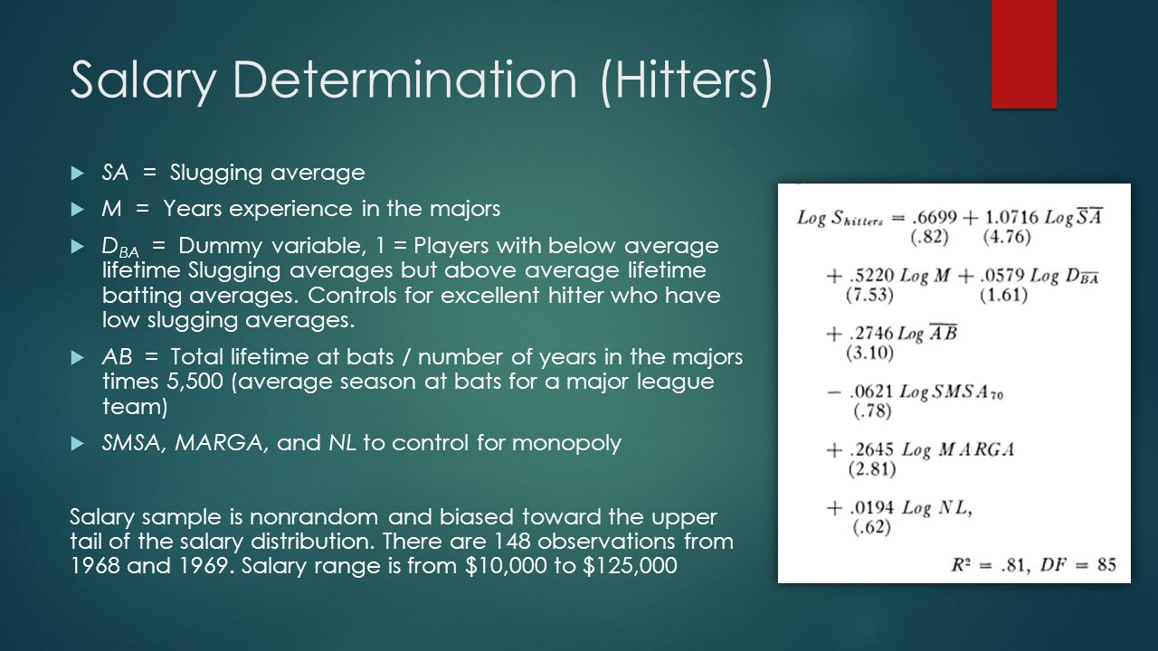 Pay and Performance in Major League Baseball GERALD W  SCULLY THE