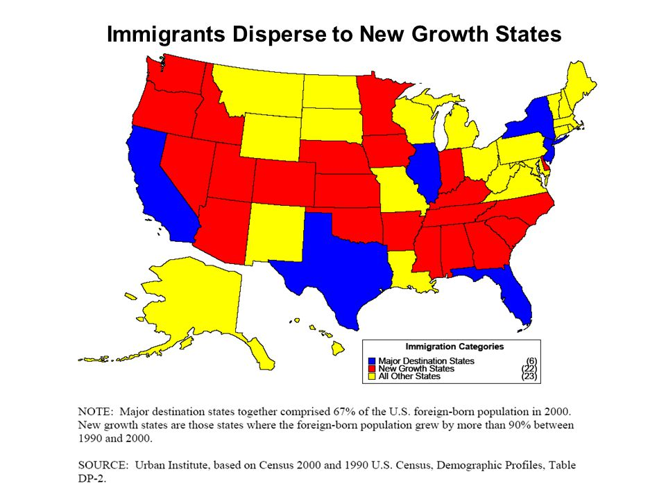 Immigrants Disperse to New Growth States