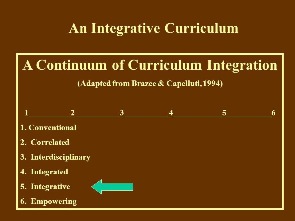 A Continuum of Curriculum Integration (Adapted from Brazee & Capelluti, 1994) 1__________2___________3___________4____________5___________6 1.